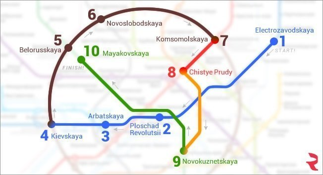 Moscow metro station map